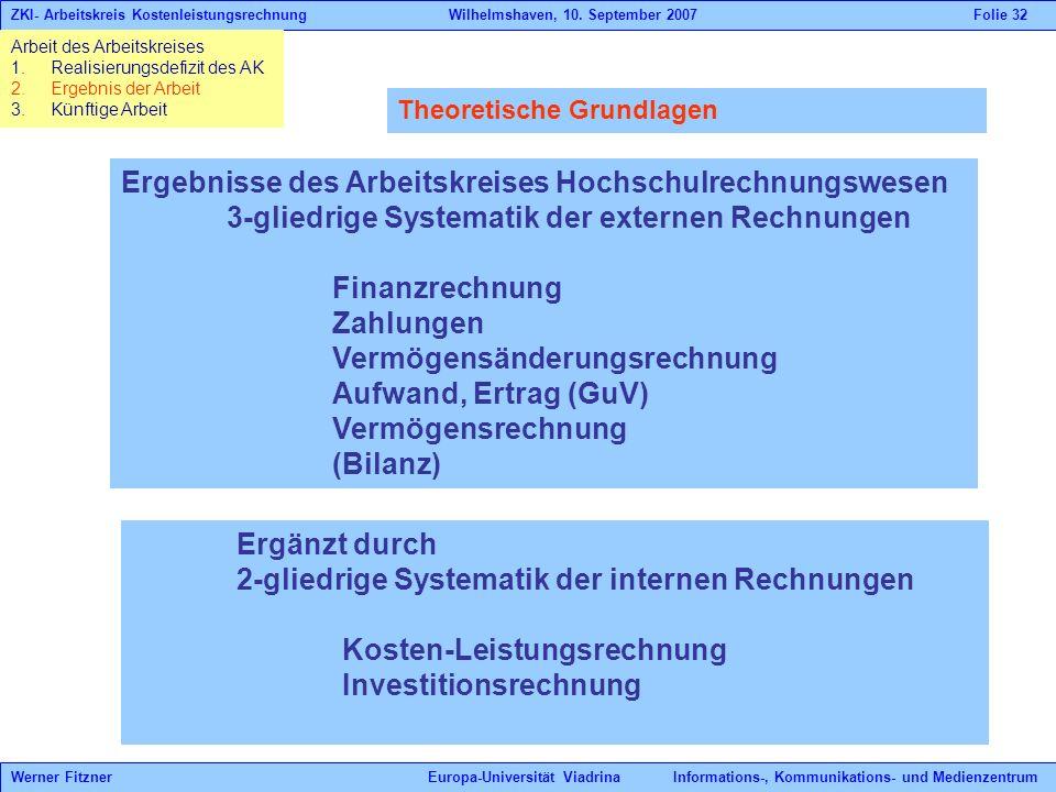 Ergebnisse des Arbeitskreises Hochschulrechnungswesen 3-gliedrige Systematik der externen Rechnungen Finanzrechnung Zahlungen Vermögensänderungsrechnu