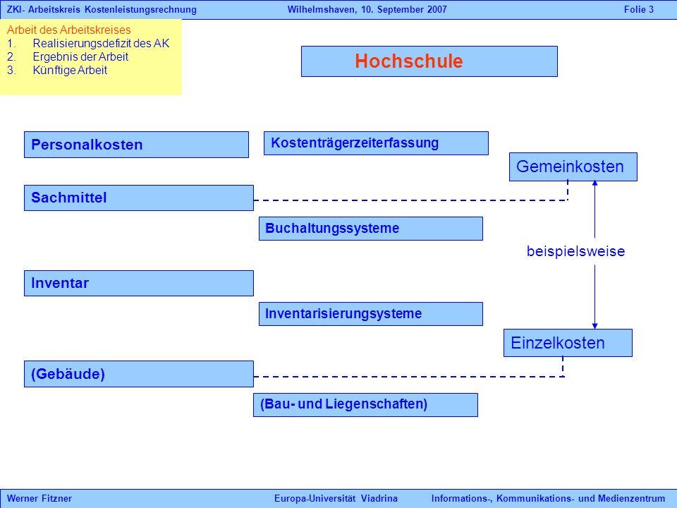 Personalkosten Hochschule Sachmittel Inventar (Gebäude) Kostenträgerzeiterfassung Buchaltungssysteme Inventarisierungsysteme (Bau- und Liegenschaften)