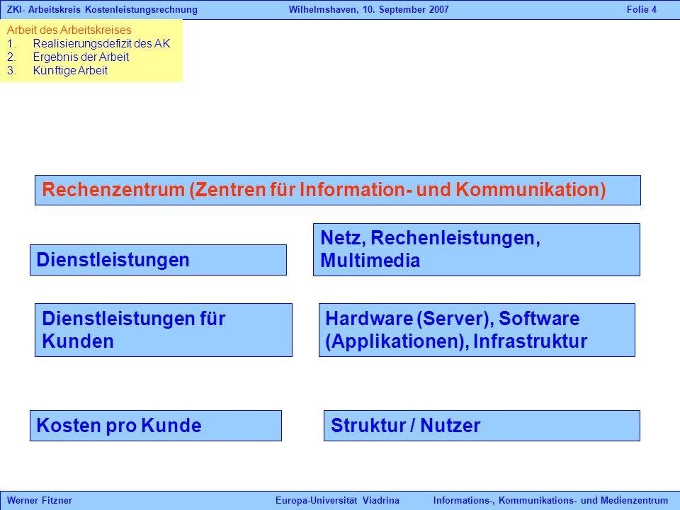 Rechenzentrum (Zentren für Information- und Kommunikation) Dienstleistungen Dienstleistungen für Kunden Kosten pro KundeStruktur / Nutzer Netz, Rechen