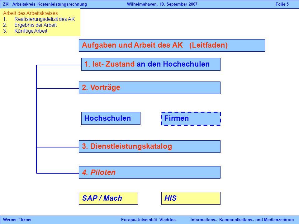 Arbeit des Arbeitskreises 1.Realisierungsdefizit des AK 2.Ergebnis der Arbeit 3.Künftige Arbeit ZKI- Arbeitskreis Kostenleistungsrechnung Wilhelmshaven, 10.
