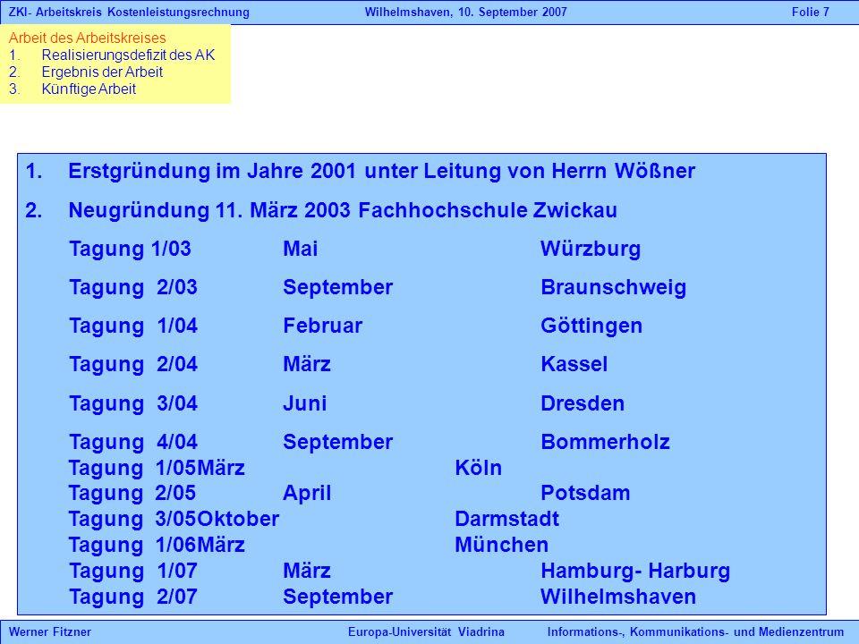 OrtTeilnehmer Zwickau8 Würzburg9 Braunschweig11 Göttingen10 Kassel7 Dresden7 Bommerholz7 Köln17 Potsdam7 Darmstadt8 München15 Arbeitsgruppentätigkeit Werner Fitzner Europa-Universität Viadrina Informations-, Kommunikations- und Medienzentrum ZKI- Arbeitskreis Kostenleistungsrechnung Wilhelmshaven, 10.
