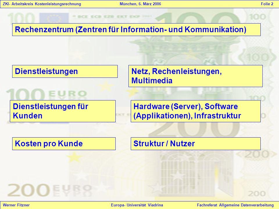 Werner Fitzner Europa- Universität Viadrina Fachreferat Allgemeine Datenverarbeitung ZKI- Arbeitskreis Kostenleistungsrechnung München, 6. März 2006 F
