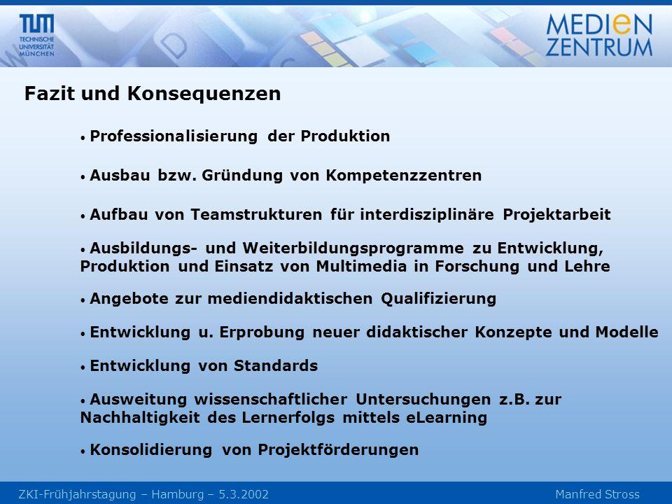 ZKI-Frühjahrstagung – Hamburg – 5.3.2002 Manfred Stross Fazit und Konsequenzen Professionalisierung der Produktion Ausbau bzw.