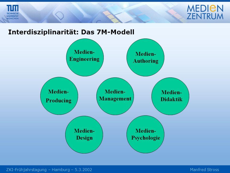 ZKI-Frühjahrstagung – Hamburg – 5.3.2002 Manfred Stross Medien- Management Medien- Engineering Medien- Authoring Medien- Didaktik Medien- Producing Medien- Design Medien- Psychologie Interdisziplinarität: Das 7M-Modell