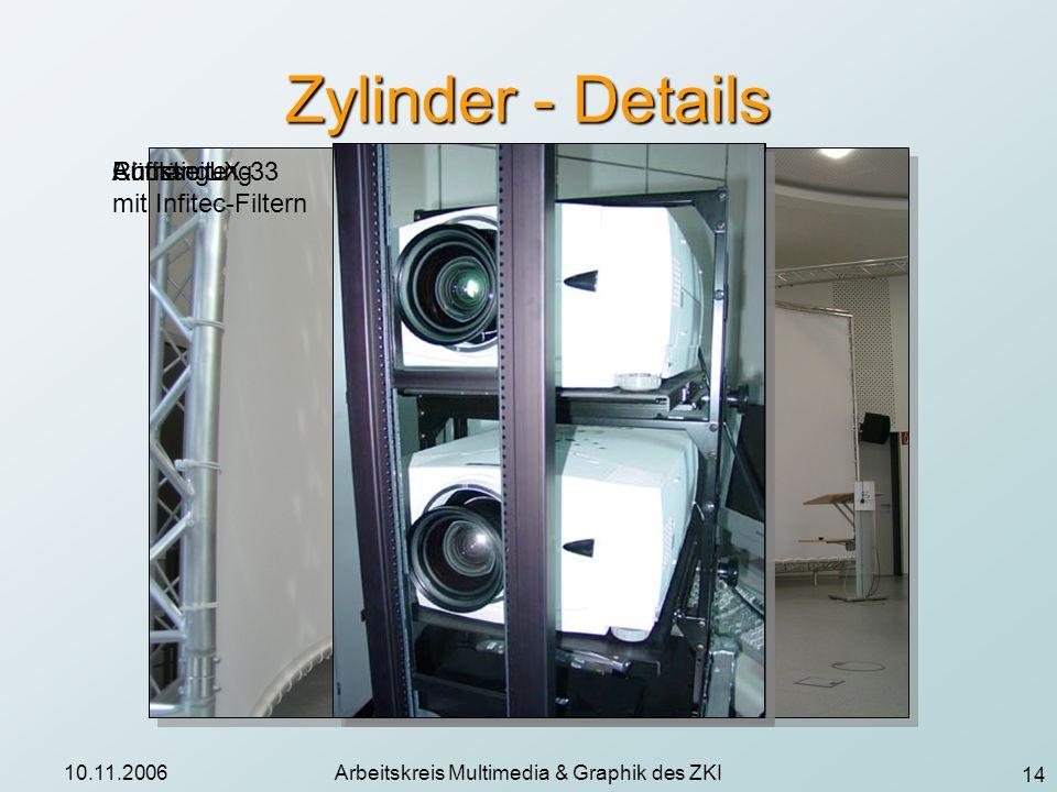 14 10.11.2006Arbeitskreis Multimedia & Graphik des ZKI Zylinder - Details Christie LX-33 mit Infitec-Filtern Aufhängung Rückseite