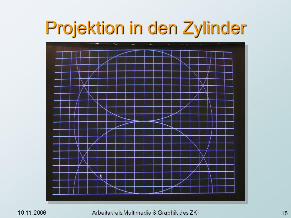 15 10.11.2006Arbeitskreis Multimedia & Graphik des ZKI Projektion in den Zylinder