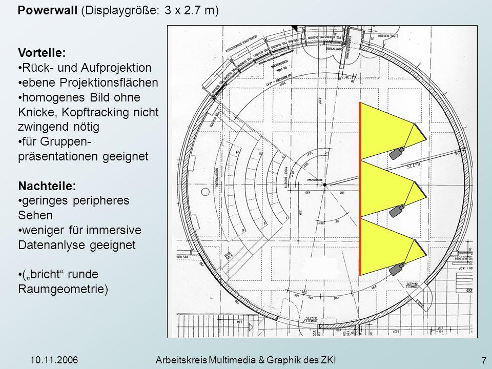 18 10.11.2006Arbeitskreis Multimedia & Graphik des ZKI Projektoren Christie Matrix 3000 Single Chip SXGA+ 3000 ANSI-lumen (Dual Lamp) 16 Kg Image-Warping und Edge-Blending intern Stromverbrauch: 840 W (Dual Lamp)
