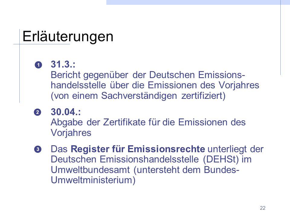 22 Erläuterungen 31.3.: Bericht gegenüber der Deutschen Emissions- handelsstelle über die Emissionen des Vorjahres (von einem Sachverständigen zertifi