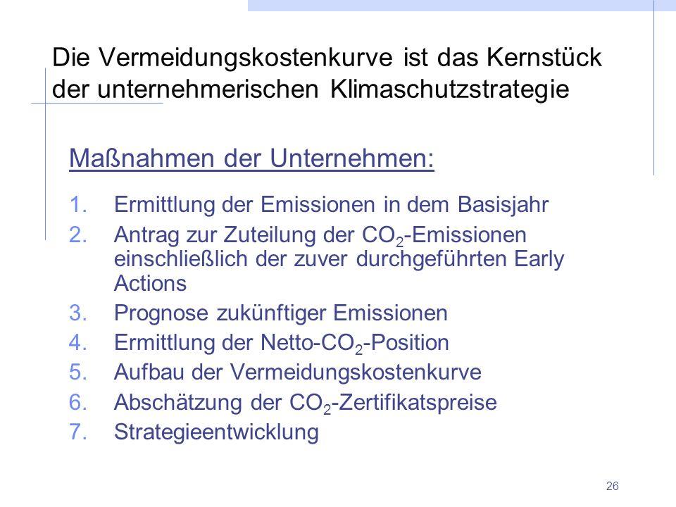 26 Die Vermeidungskostenkurve ist das Kernstück der unternehmerischen Klimaschutzstrategie Maßnahmen der Unternehmen: 1.Ermittlung der Emissionen in d
