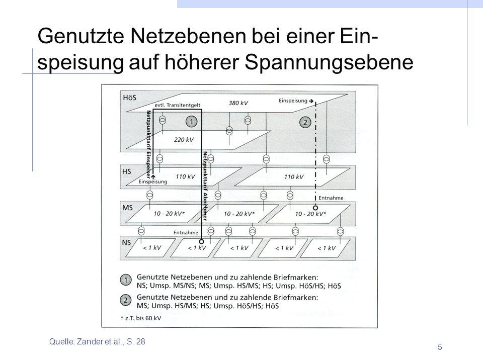 5 Genutzte Netzebenen bei einer Ein- speisung auf höherer Spannungsebene Quelle: Zander et al., S. 28