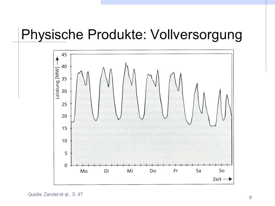 8 Physische Produkte: Vollversorgung Quelle: Zander et al., S. 47