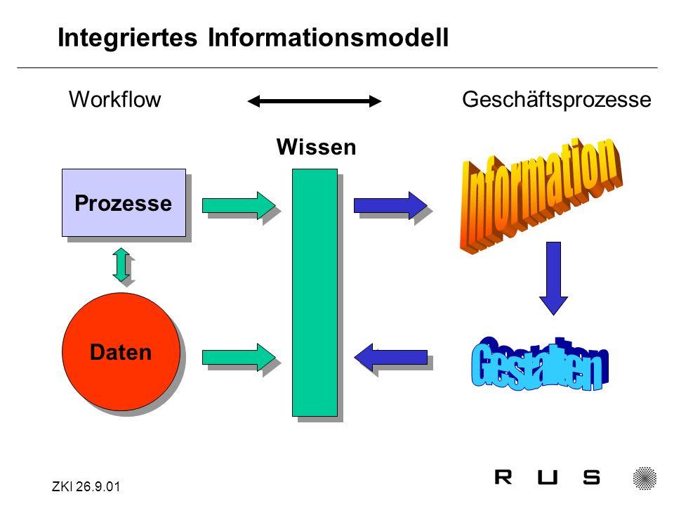 Integriertes Informationsmodell Prozesse Daten Wissen Workflow Geschäftsprozesse