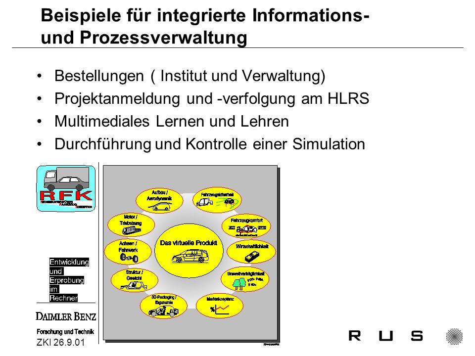 ZKI 26.9.01 Beispiele für integrierte Informations- und Prozessverwaltung Bestellungen ( Institut und Verwaltung) Projektanmeldung und -verfolgung am HLRS Multimediales Lernen und Lehren Durchführung und Kontrolle einer Simulation