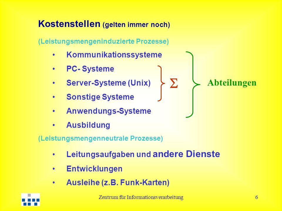 Zentrum für Informationsverarbeitung6 (Leistungsmengeninduzierte Prozesse) Kommunikationssysteme PC- Systeme Server-Systeme (Unix) Sonstige Systeme Anwendungs-Systeme Ausbildung (Leistungsmengenneutrale Prozesse) Leitungsaufgaben und andere Dienste Entwicklungen Ausleihe (z.B.