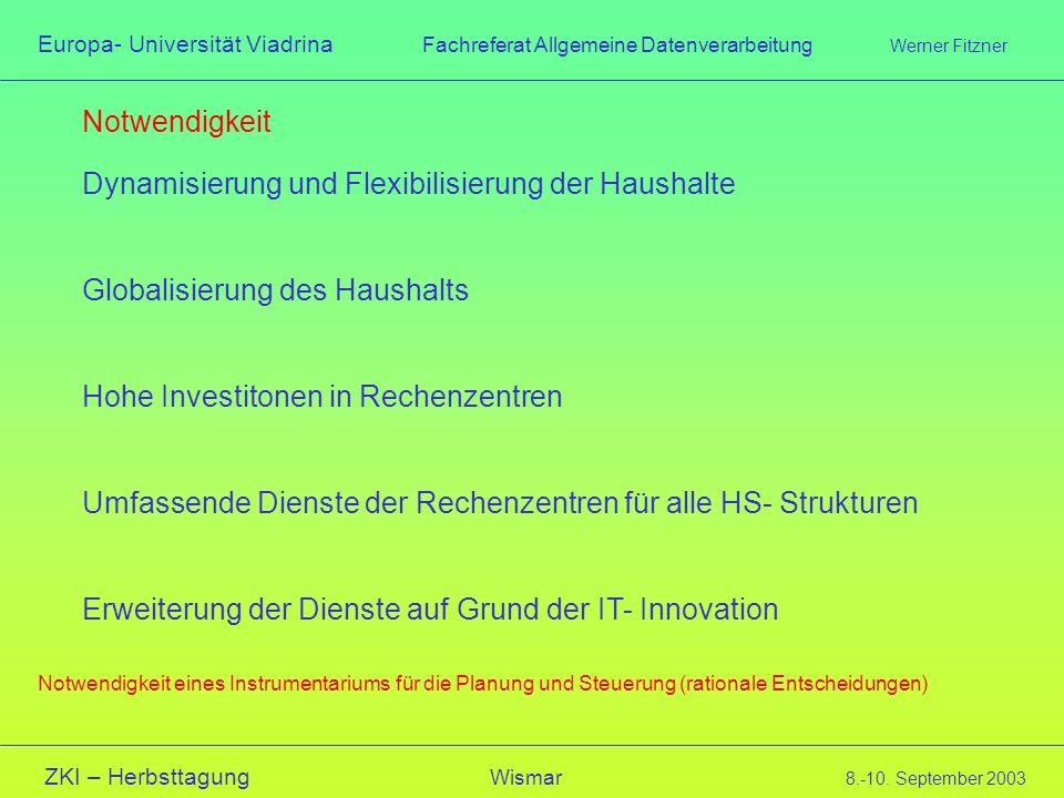 Europa- Universität Viadrina Fachreferat Allgemeine Datenverarbeitung Werner Fitzner ZKI – Herbsttagung Wismar 8.-10. September 2003 Notwendigkeit Dyn