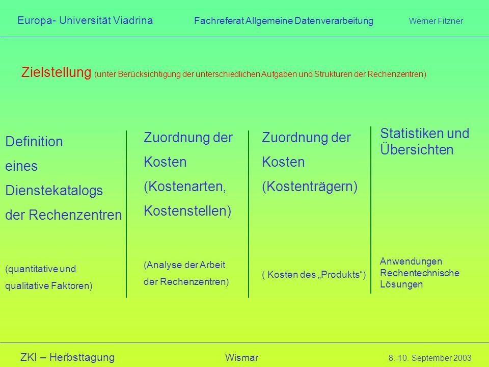 Europa- Universität Viadrina Fachreferat Allgemeine Datenverarbeitung Werner Fitzner ZKI – Herbsttagung Wismar 8.-10. September 2003 Zielstellung (unt