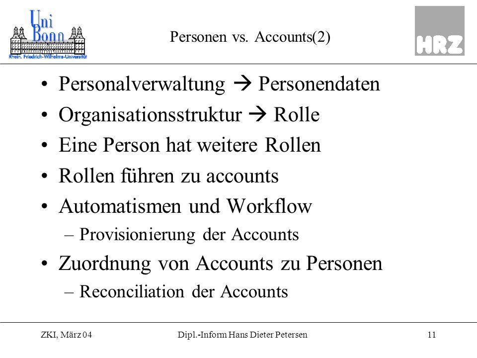 ZKI, März 0411Dipl.-Inform Hans Dieter Petersen Personen vs. Accounts(2) Personalverwaltung Personendaten Organisationsstruktur Rolle Eine Person hat