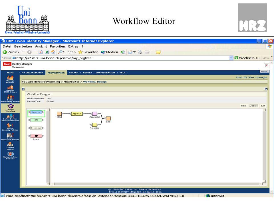 ZKI, März 0427Dipl.-Inform Hans Dieter Petersen Workflow Editor