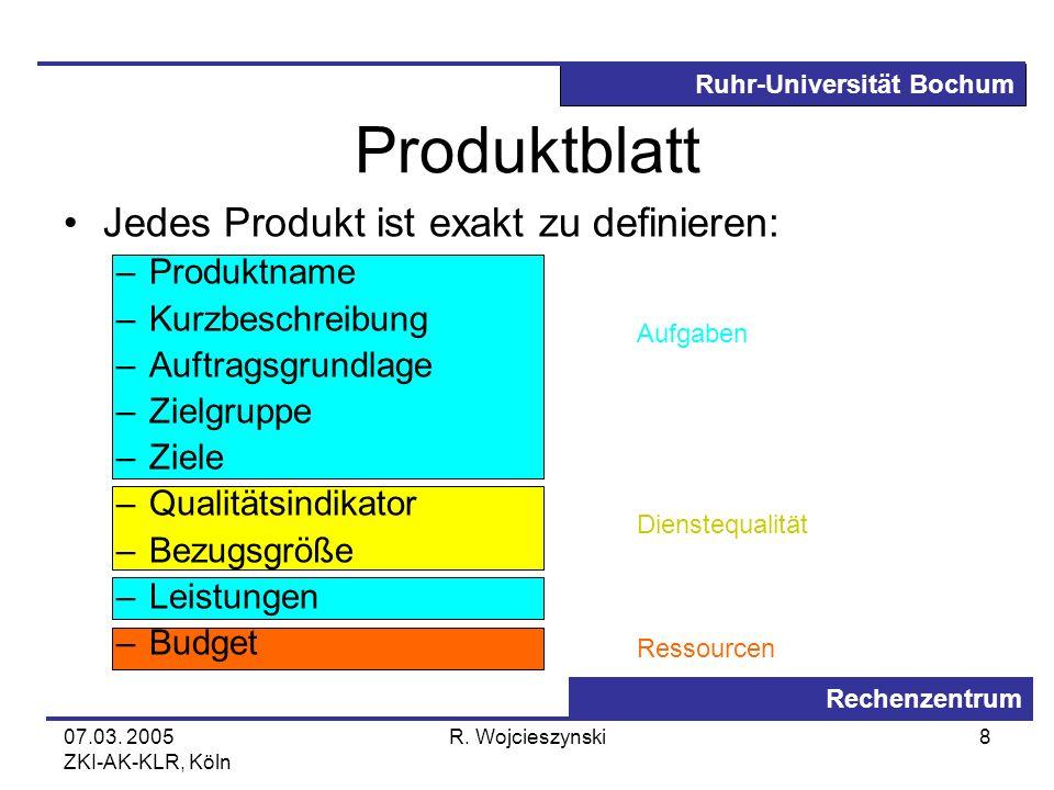 Ruhr-Universität Bochum Rechenzentrum 07.03. 2005 ZKI-AK-KLR, Köln R. Wojcieszynski8 Produktblatt Aufgaben Dienstequalität Ressourcen Jedes Produkt is