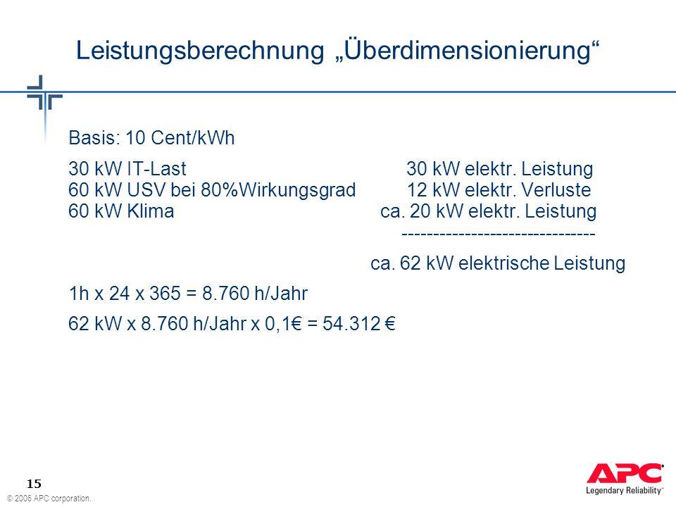 © 2006 APC corporation. 15 Leistungsberechnung Überdimensionierung Basis: 10 Cent/kWh 30 kW IT-Last30 kW elektr. Leistung 60 kW USV bei 80%Wirkungsgra
