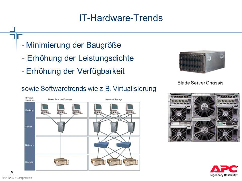© 2006 APC corporation. 5 IT-Hardware-Trends - Minimierung der Baugröße - Erhöhung der Leistungsdichte - Erhöhung der Verfügbarkeit sowie Softwaretren