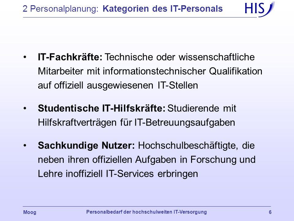 Moog Personalbedarf der hochschulweiten IT-Versorgung 5 1 Versorgungskonzepte: Typologie