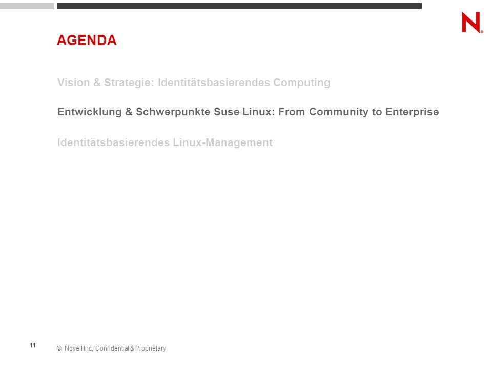 © Novell Inc, Confidential & Proprietary 11 Vision & Strategie: Identitätsbasierendes Computing Entwicklung & Schwerpunkte Suse Linux: From Community