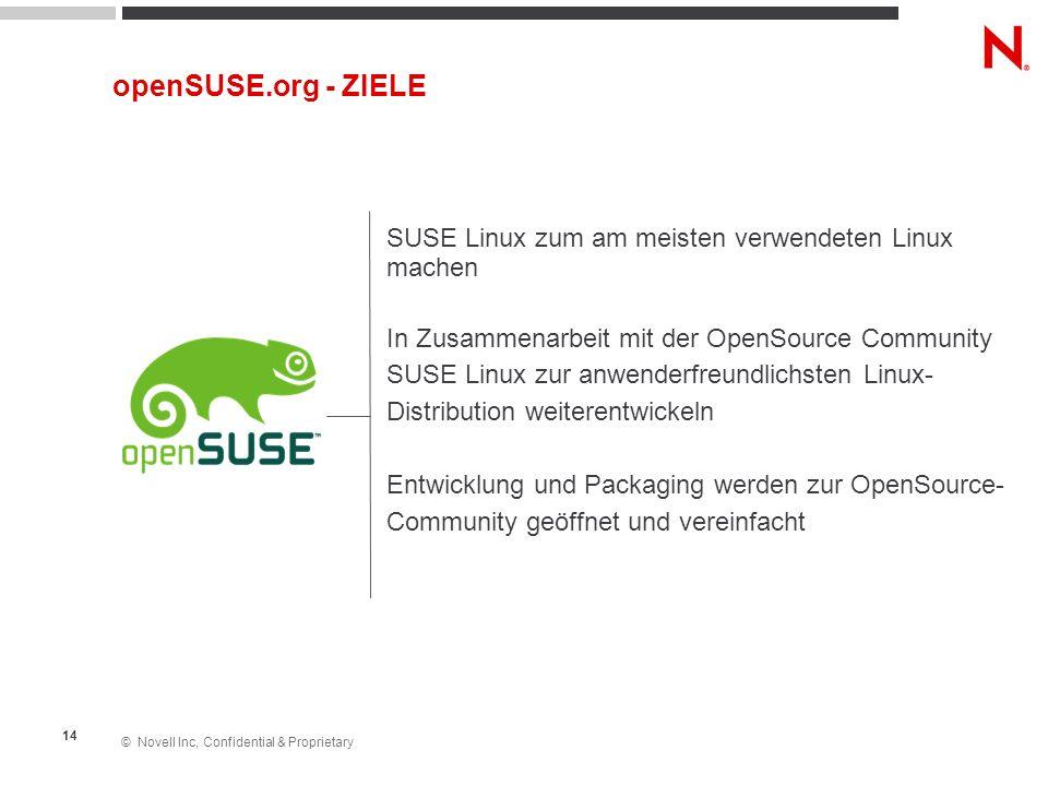 © Novell Inc, Confidential & Proprietary 14 openSUSE.org - ZIELE SUSE Linux zum am meisten verwendeten Linux machen In Zusammenarbeit mit der OpenSour