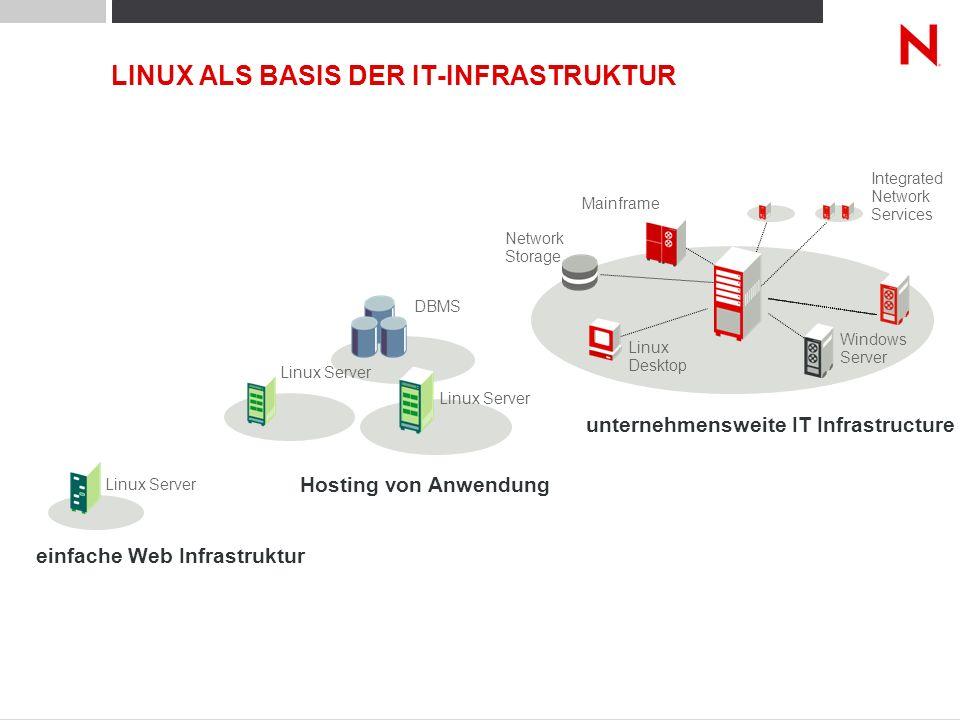 unternehmensweite IT Infrastructure einfache Web Infrastruktur Network Storage DBMS Hosting von Anwendung Linux Server Windows Server Mainframe Linux