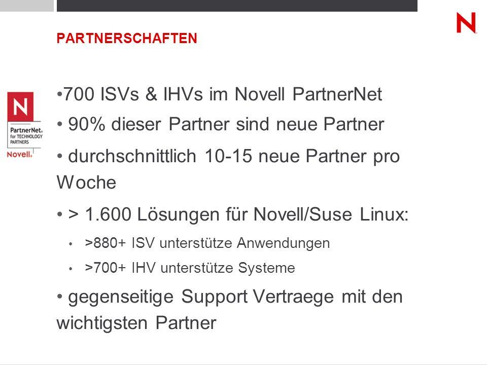 700 ISVs & IHVs im Novell PartnerNet 90% dieser Partner sind neue Partner durchschnittlich 10-15 neue Partner pro Woche > 1.600 Lösungen für Novell/Su