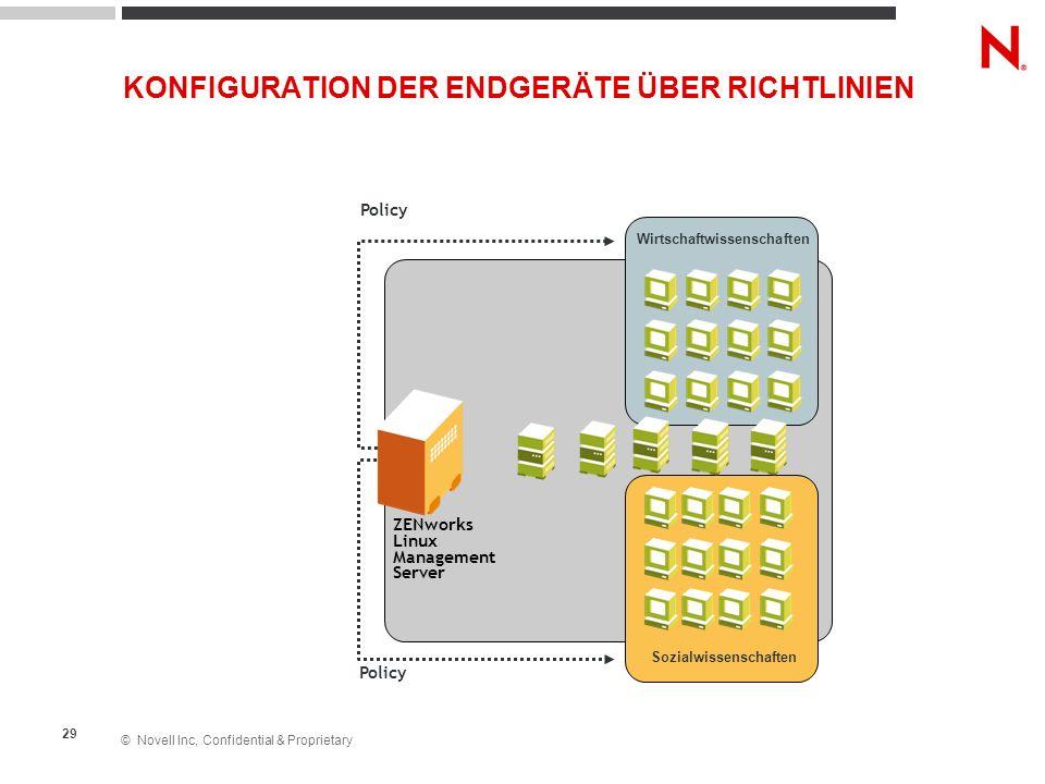 © Novell Inc, Confidential & Proprietary 29 ZENworks Linux Management Server Sozialwissenschaften Wirtschaftwissenschaften Policy KONFIGURATION DER EN