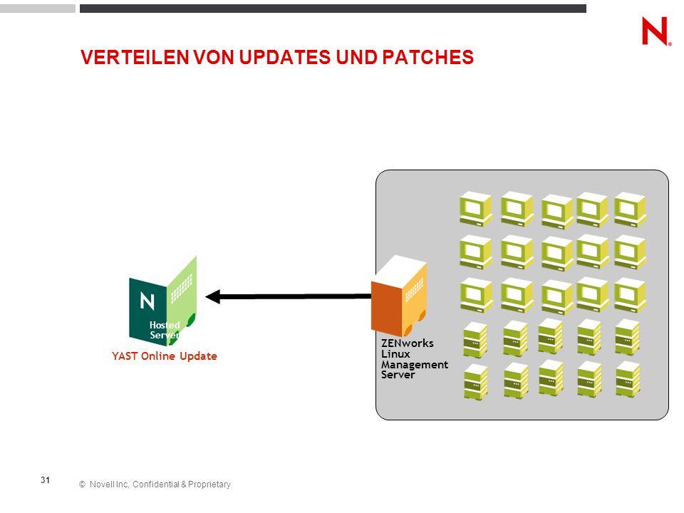 © Novell Inc, Confidential & Proprietary 31 YAST Online Update Hosted Server ZENworks Linux Management Server VERTEILEN VON UPDATES UND PATCHES