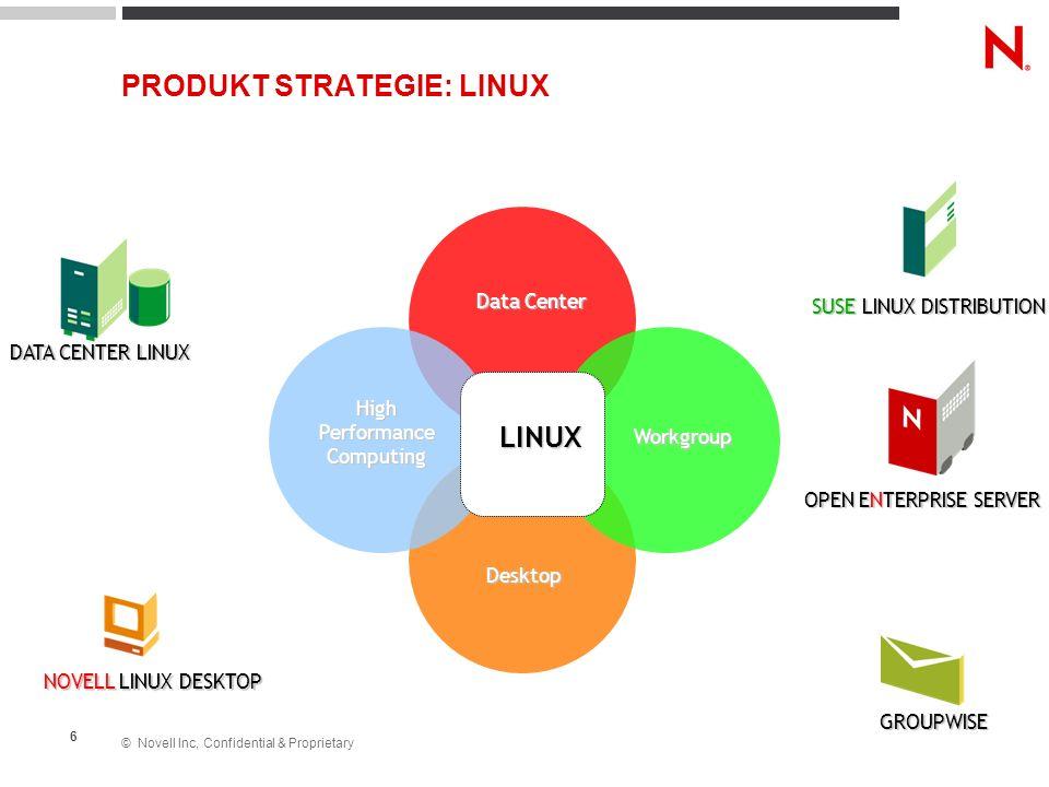 © Novell Inc, Confidential & Proprietary 6 DATA CENTER LINUX GROUPWISE OPEN ENTERPRISE SERVER SUSE LINUX DISTRIBUTION LINUX Workgroup Desktop Data Cen