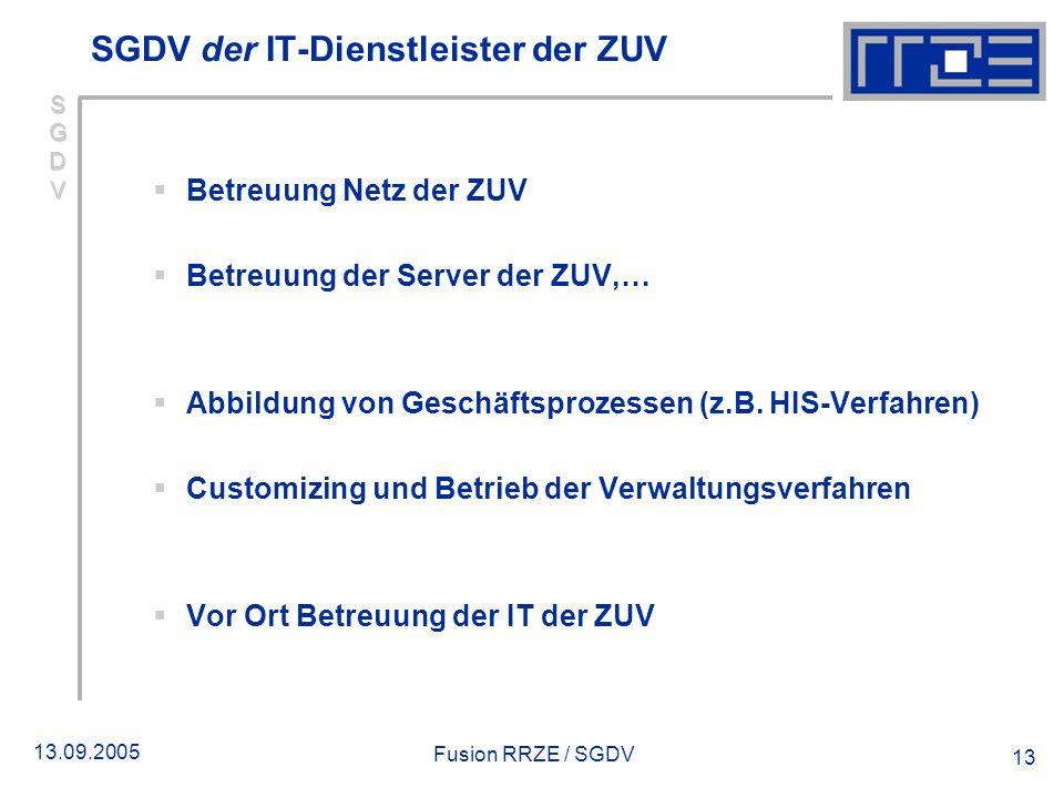 13.09.2005 Fusion RRZE / SGDV 13 SGDV der IT-Dienstleister der ZUV Betreuung Netz der ZUV Betreuung der Server der ZUV,… Abbildung von Geschäftsprozes