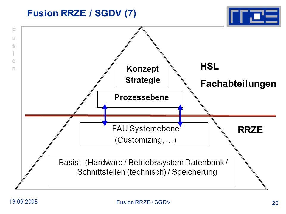 13.09.2005 Fusion RRZE / SGDV 20 Basis: (Hardware / Betriebssystem Datenbank / Schnittstellen (technisch) / Speicherung FAU Systemebene (Customizing,