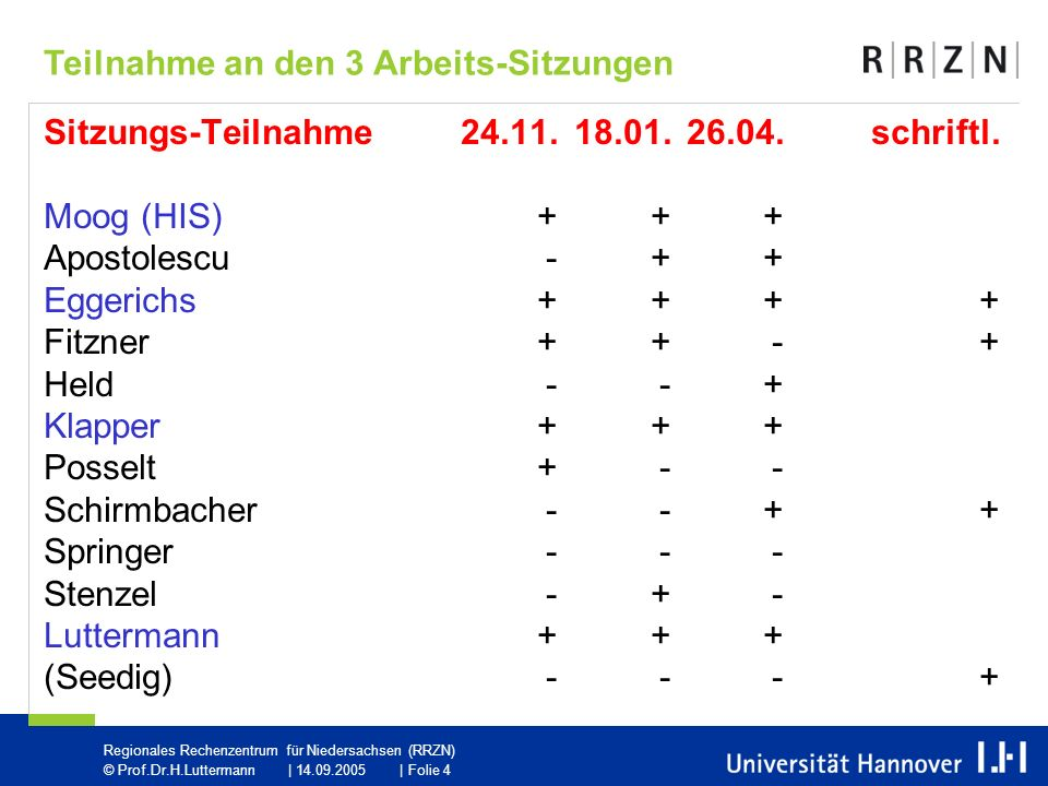 Regionales Rechenzentrum für Niedersachsen (RRZN) © Prof.Dr.H.Luttermann | 14.09.2005 | Folie 4 Sitzungs-Teilnahme24.11.18.01.26.04.schriftl.