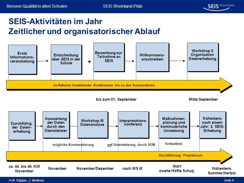 Bessere Qualität in allen Schulen Bessere Qualität in allen Schulen SEIS Rheinland-Pfalz H.W. Räpple, J. Miethner Seite 6 SEIS-Aktivitäten im Jahr Zei