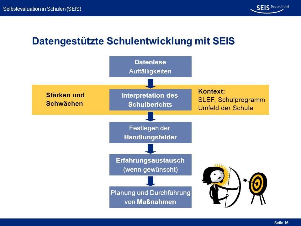 Selbstevaluation in Schulen (SEIS) Seite 16 Datengestützte Schulentwicklung mit SEIS Interpretation des Schulberichts Kontext: SLEF, Schulprogramm Umf