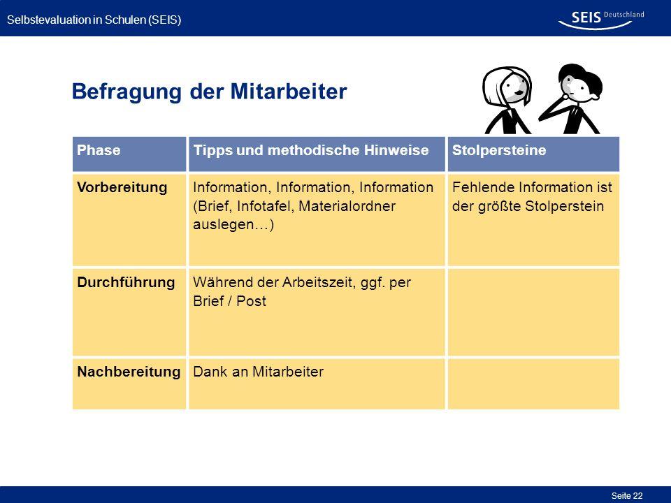 Selbstevaluation in Schulen (SEIS) Seite 22 Befragung der Mitarbeiter PhaseTipps und methodische HinweiseStolpersteine Vorbereitung Information, Infor