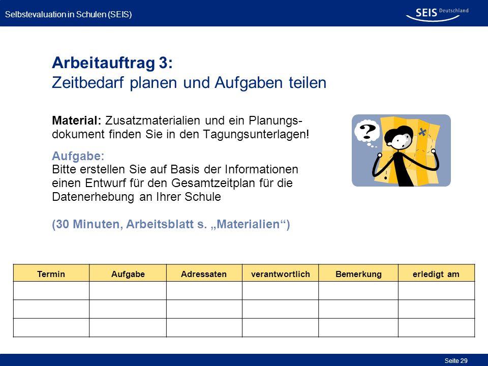 Selbstevaluation in Schulen (SEIS) Seite 29 Arbeitauftrag 3: Zeitbedarf planen und Aufgaben teilen Material: Zusatzmaterialien und ein Planungs- dokum