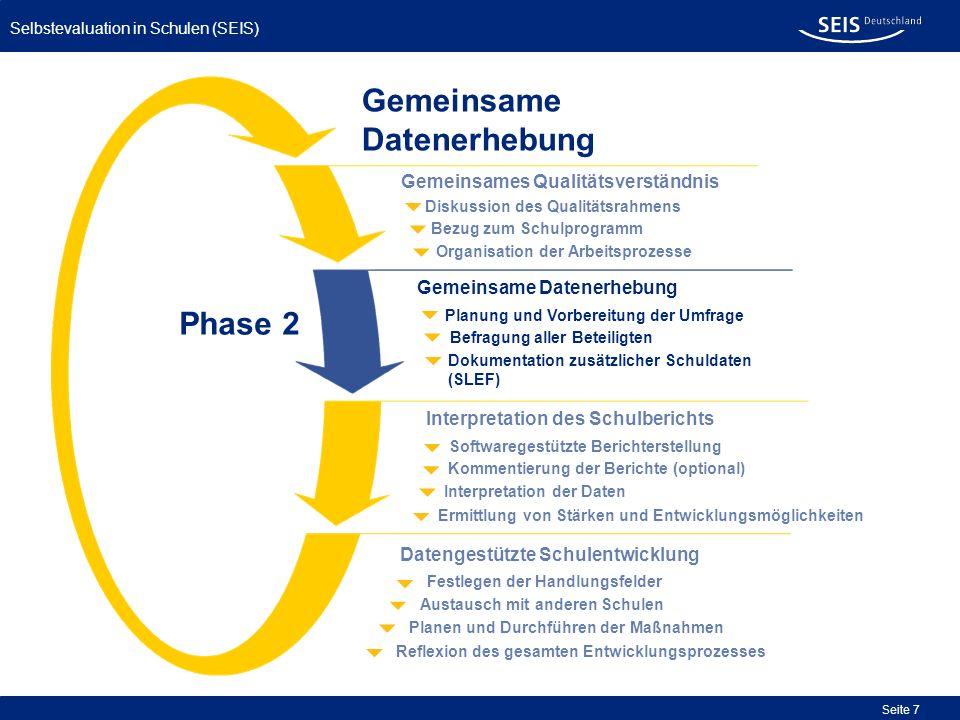 Selbstevaluation in Schulen (SEIS) Seite 7 Gemeinsame Datenerhebung Organisation der Arbeitsprozesse Bezug zum Schulprogramm Diskussion des Qualitätsr