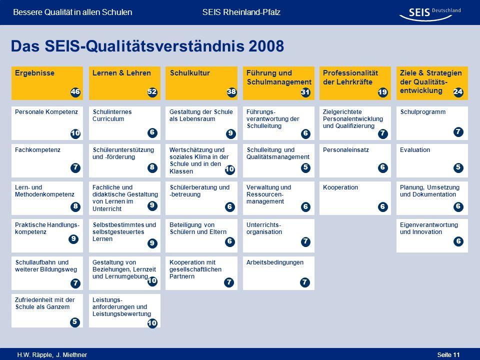 Bessere Qualität in allen Schulen Bessere Qualität in allen Schulen SEIS Rheinland-Pfalz H.W. Räpple, J. Miethner Seite 11 Das SEIS-Qualitätsverständn