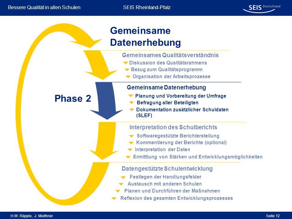 Bessere Qualität in allen Schulen Bessere Qualität in allen Schulen SEIS Rheinland-Pfalz H.W. Räpple, J. Miethner Seite 12 Gemeinsame Datenerhebung Or