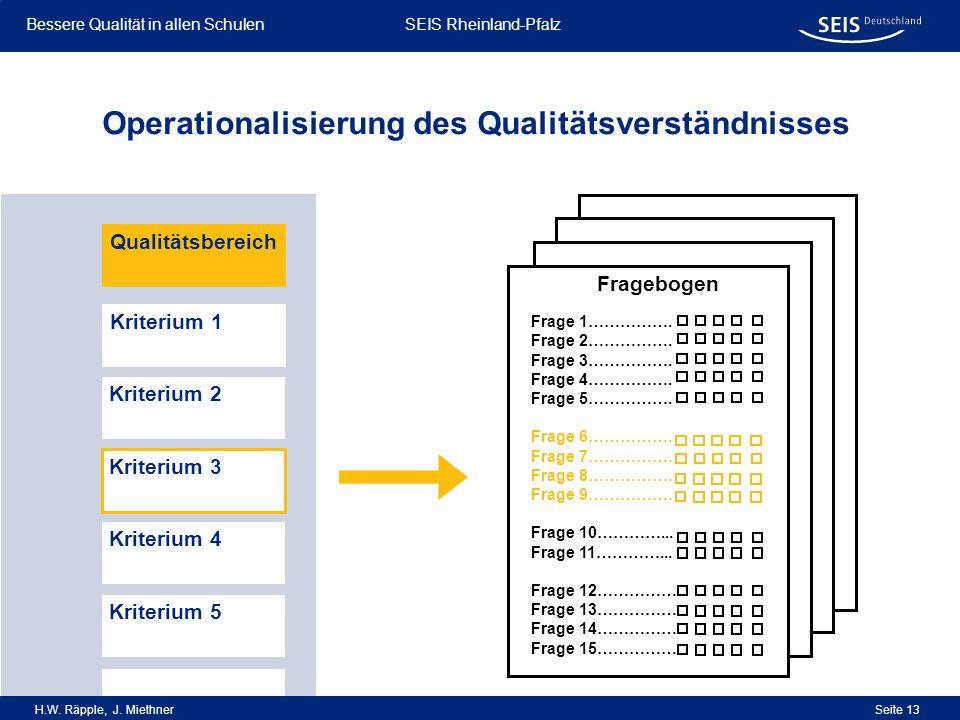 Bessere Qualität in allen Schulen Bessere Qualität in allen Schulen SEIS Rheinland-Pfalz H.W. Räpple, J. Miethner Seite 13 Kriterium 1 Operationalisie