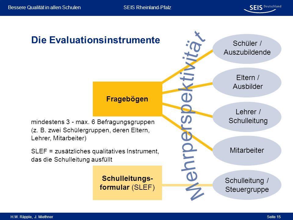 Bessere Qualität in allen Schulen Bessere Qualität in allen Schulen SEIS Rheinland-Pfalz H.W. Räpple, J. Miethner Seite 15 Die Evaluationsinstrumente