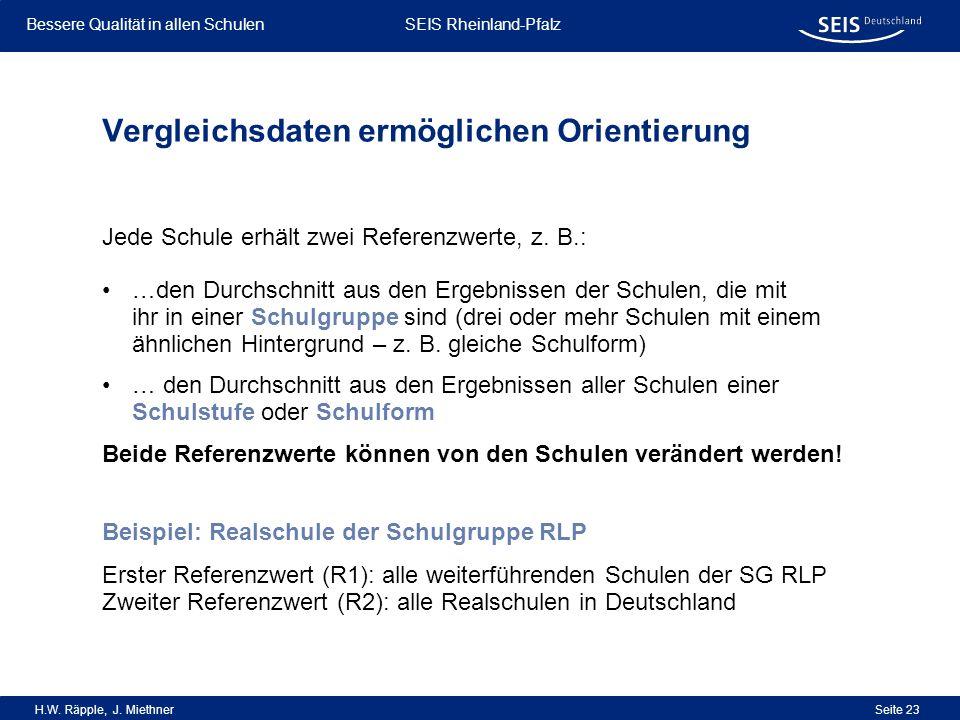 Bessere Qualität in allen Schulen Bessere Qualität in allen Schulen SEIS Rheinland-Pfalz H.W. Räpple, J. Miethner Seite 23 Vergleichsdaten ermöglichen