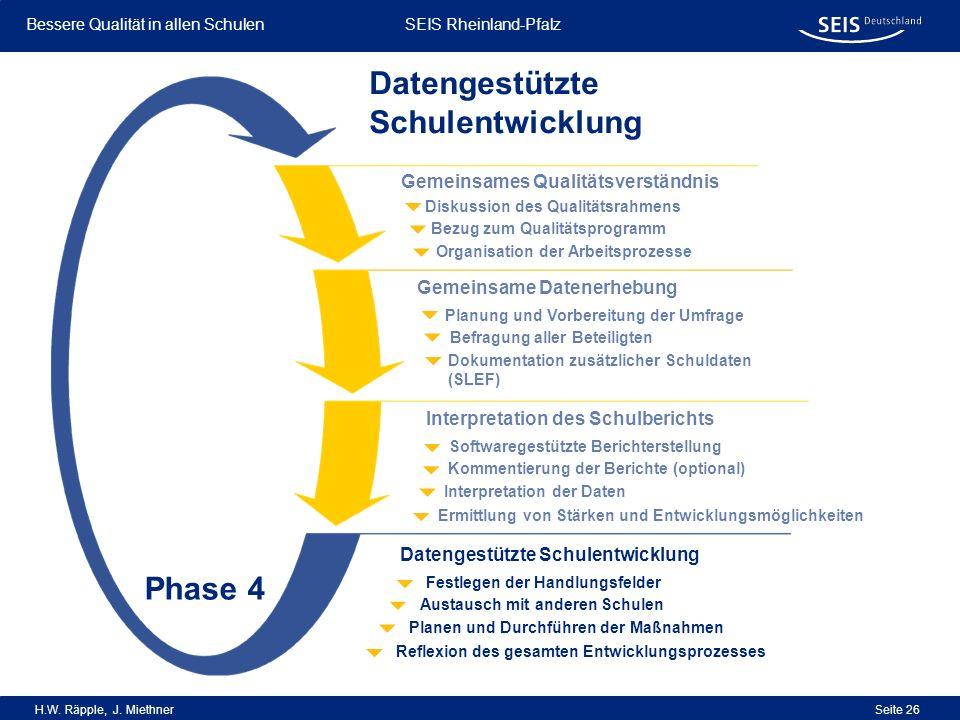 Bessere Qualität in allen Schulen Bessere Qualität in allen Schulen SEIS Rheinland-Pfalz H.W. Räpple, J. Miethner Seite 26 Organisation der Arbeitspro