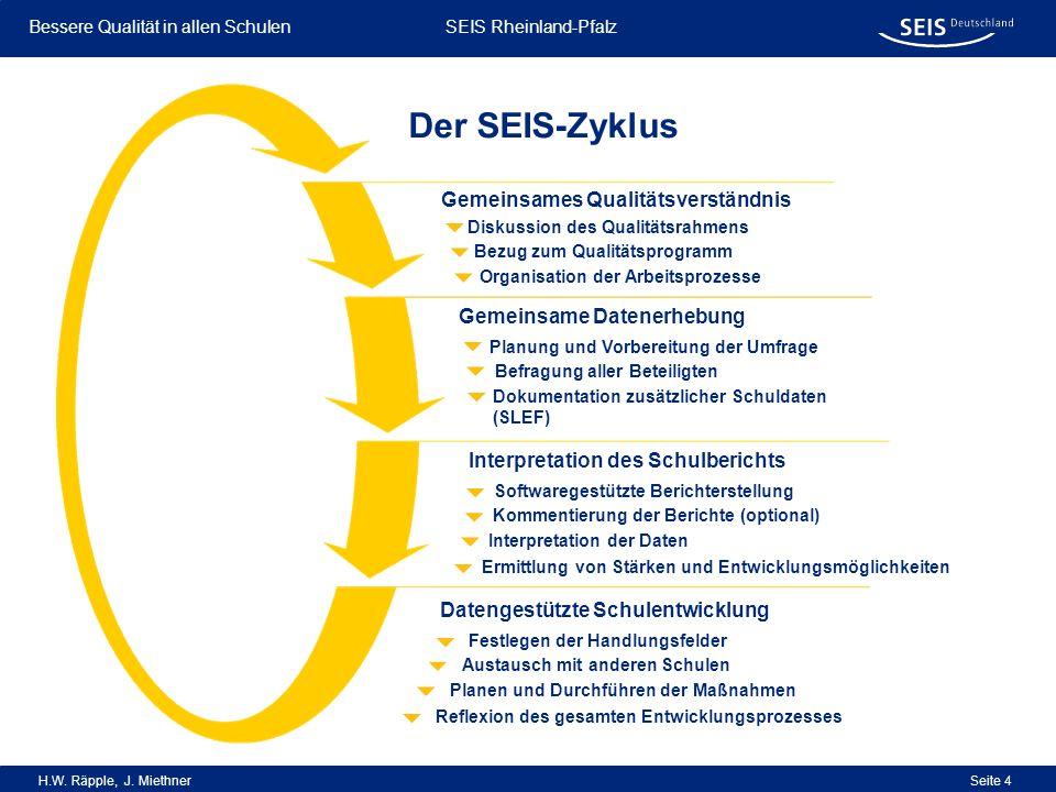 Bessere Qualität in allen Schulen Bessere Qualität in allen Schulen SEIS Rheinland-Pfalz H.W. Räpple, J. Miethner Seite 4 Organisation der Arbeitsproz