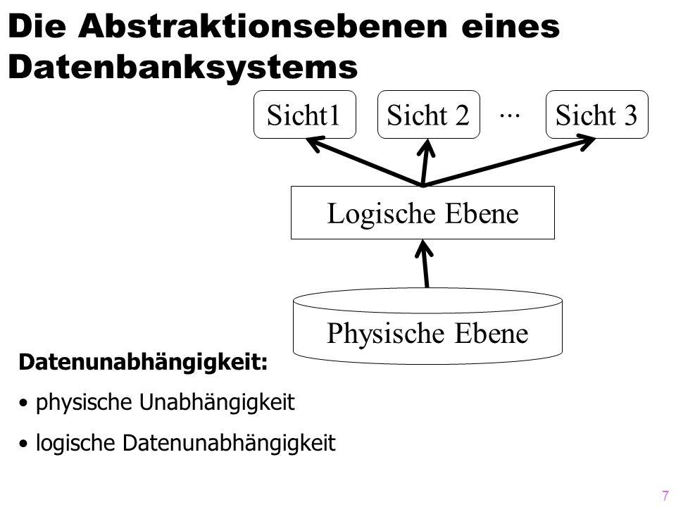 7 Die Abstraktionsebenen eines Datenbanksystems Datenunabhängigkeit: physische Unabhängigkeit logische Datenunabhängigkeit Physische Ebene Logische Ebene Sicht1Sicht 2Sicht 3...