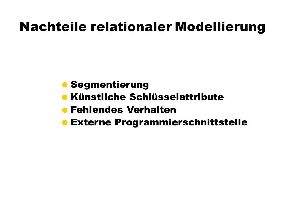 Nachteile relationaler Modellierung Segmentierung Künstliche Schlüsselattribute Fehlendes Verhalten Externe Programmierschnittstelle